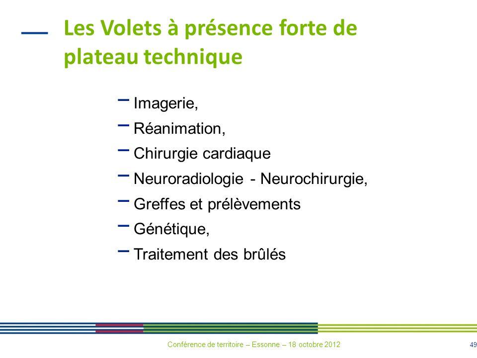 49 Les Volets à présence forte de plateau technique Imagerie, Réanimation, Chirurgie cardiaque Neuroradiologie - Neurochirurgie, Greffes et prélèvemen