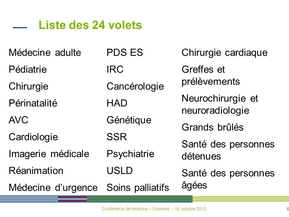 6 Liste des 24 volets Médecine adulte Pédiatrie Chirurgie Périnatalité AVC Cardiologie Imagerie médicale Réanimation Médecine durgence PDS ES IRC Canc