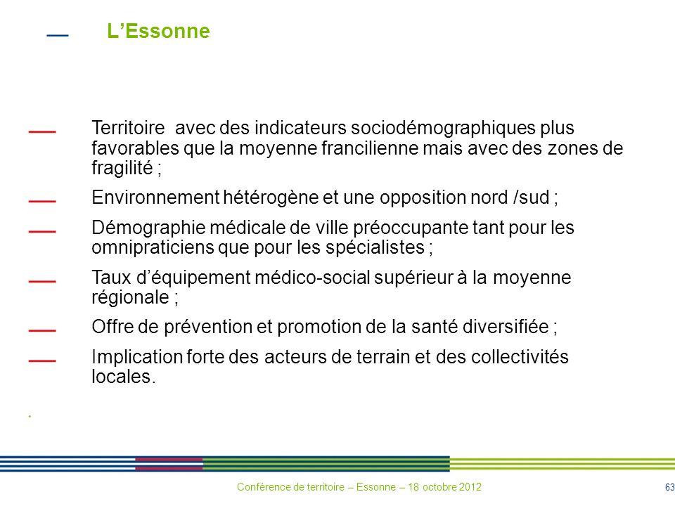 63 Territoire avec des indicateurs sociodémographiques plus favorables que la moyenne francilienne mais avec des zones de fragilité ; Environnement hé