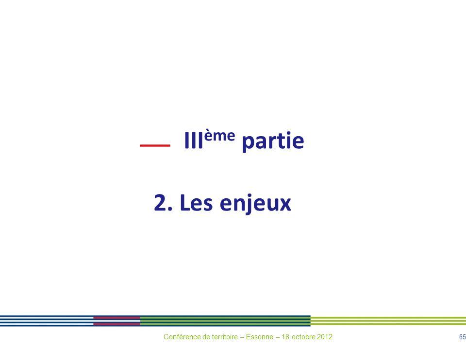65 III ème partie 2. Les enjeux Conférence de territoire – Essonne – 18 octobre 2012