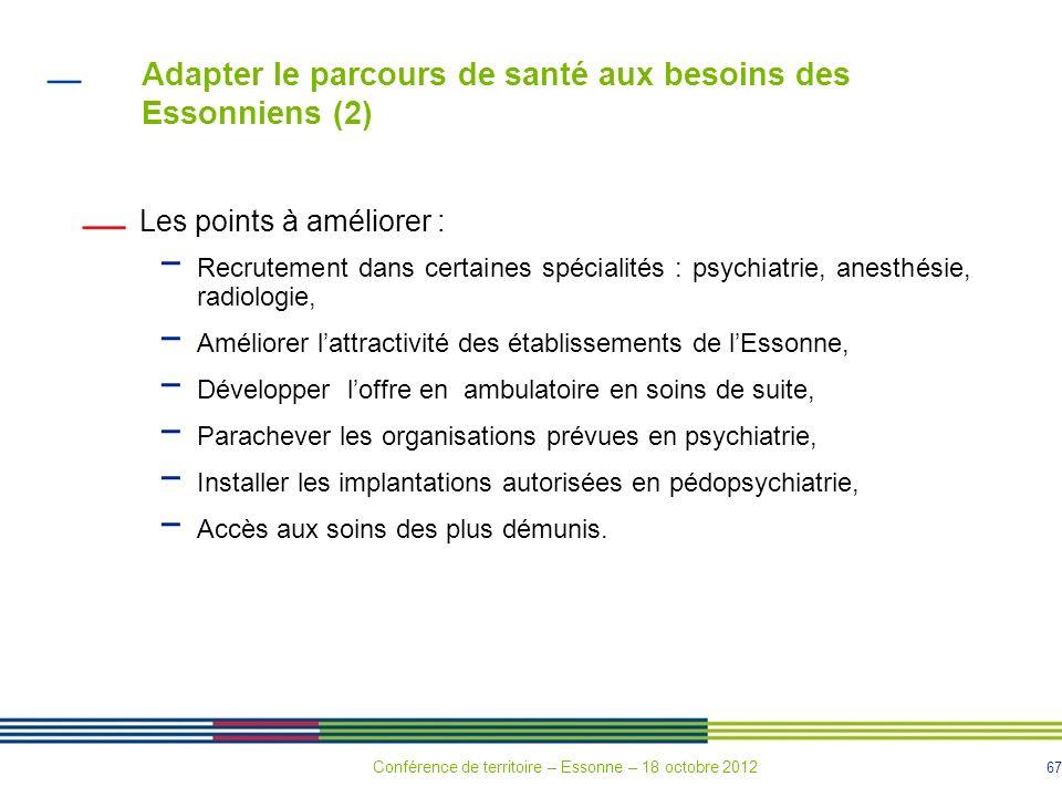 67 Adapter le parcours de santé aux besoins des Essonniens (2) Les points à améliorer : Recrutement dans certaines spécialités : psychiatrie, anesthés