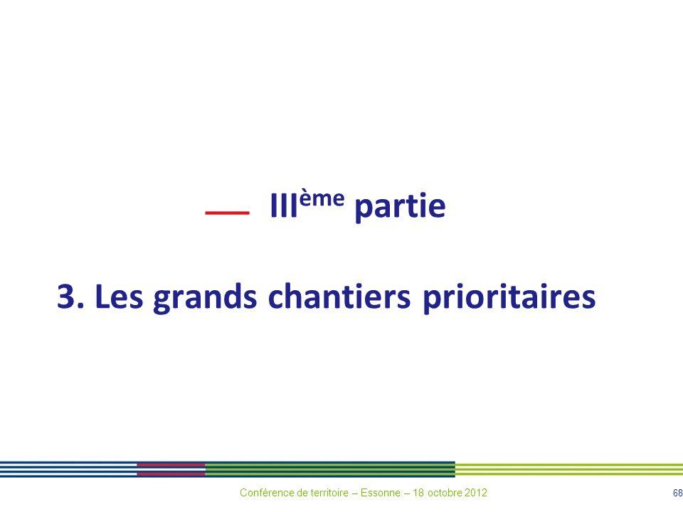 68 III ème partie 3. Les grands chantiers prioritaires Conférence de territoire – Essonne – 18 octobre 2012