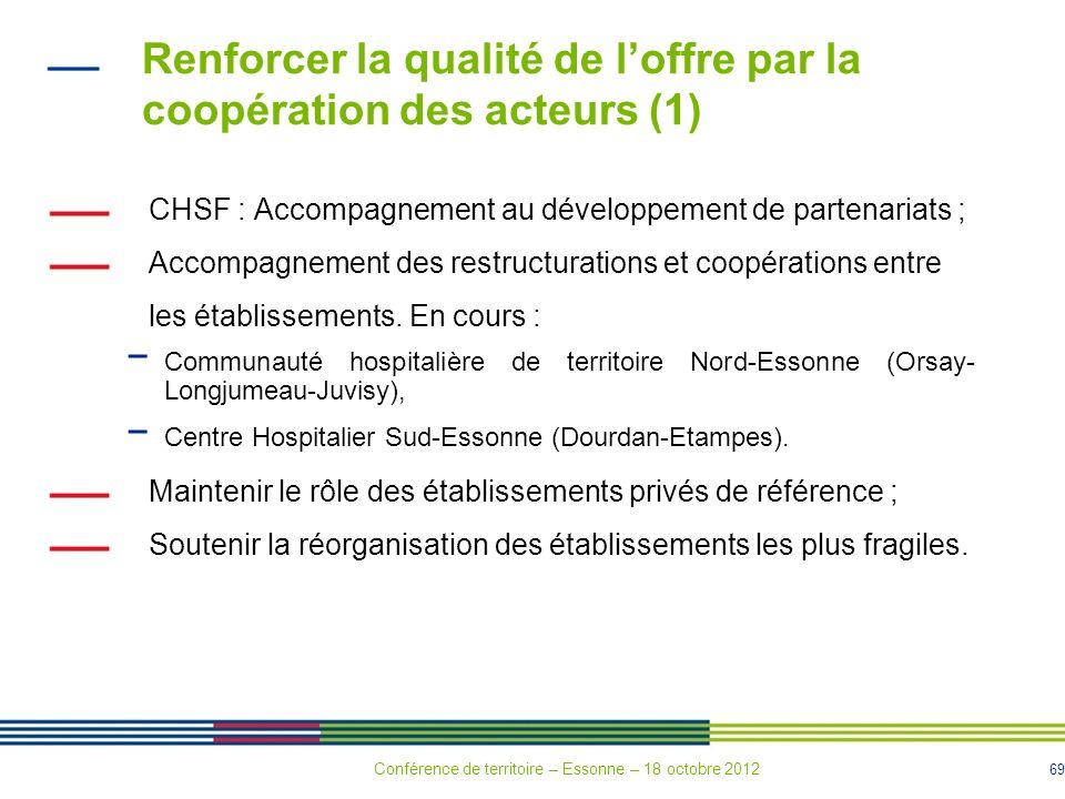 69 Renforcer la qualité de loffre par la coopération des acteurs (1) CHSF : Accompagnement au développement de partenariats ; Accompagnement des restr