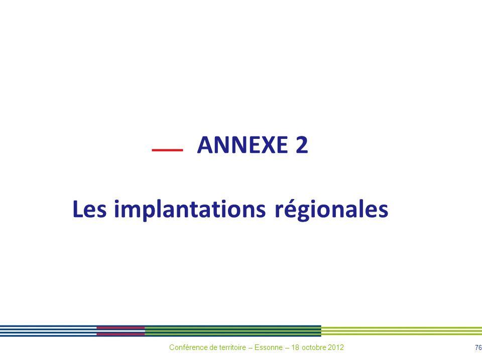 76 ANNEXE 2 Les implantations régionales Conférence de territoire – Essonne – 18 octobre 2012