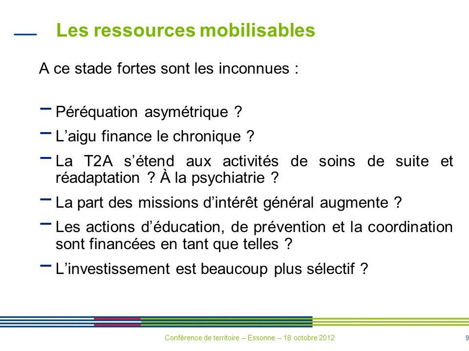 9 Les ressources mobilisables A ce stade fortes sont les inconnues : Péréquation asymétrique ? Laigu finance le chronique ? La T2A sétend aux activité