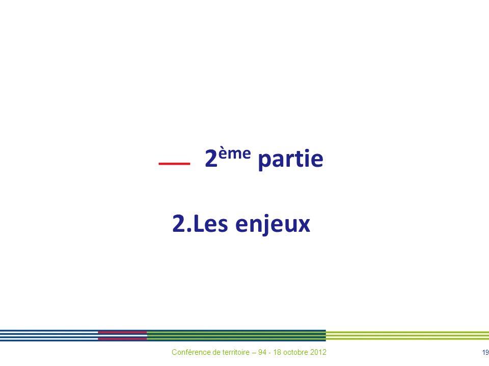 19 2 ème partie 2.Les enjeux Conférence de territoire – 94 - 18 octobre 2012