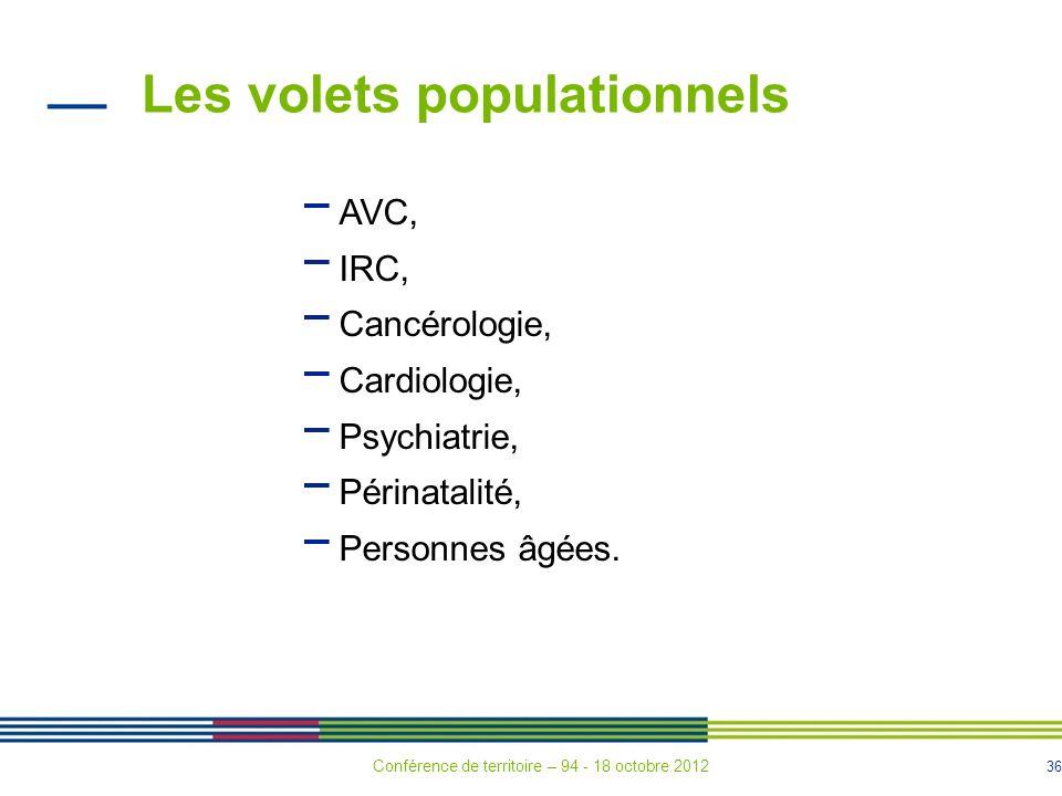 36 Les volets populationnels AVC, IRC, Cancérologie, Cardiologie, Psychiatrie, Périnatalité, Personnes âgées.