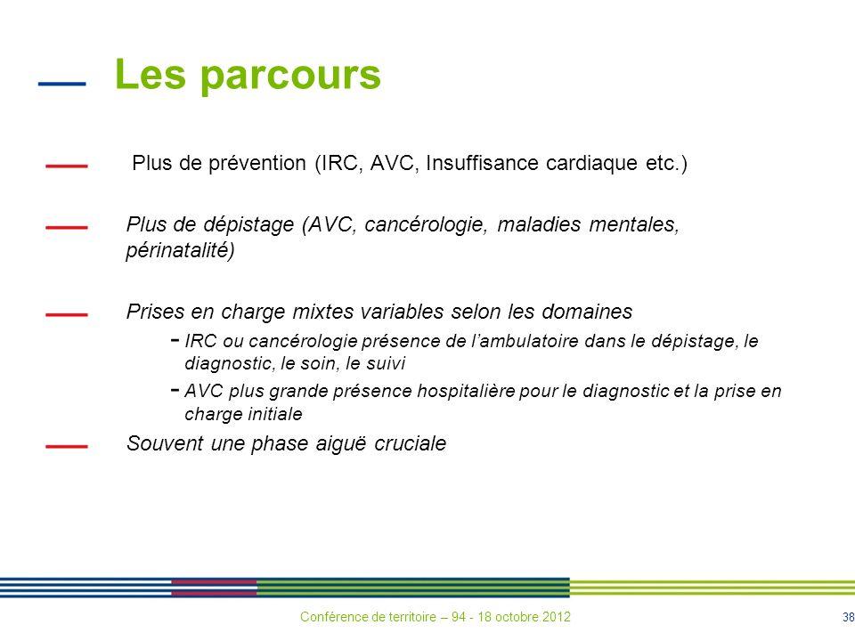 38 Les parcours Plus de prévention (IRC, AVC, Insuffisance cardiaque etc.) Plus de dépistage (AVC, cancérologie, maladies mentales, périnatalité) Prises en charge mixtes variables selon les domaines - IRC ou cancérologie présence de lambulatoire dans le dépistage, le diagnostic, le soin, le suivi - AVC plus grande présence hospitalière pour le diagnostic et la prise en charge initiale Souvent une phase aiguë cruciale Conférence de territoire – 94 - 18 octobre 2012