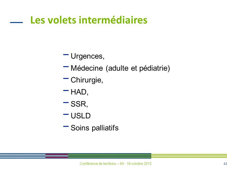 43 Les volets intermédiaires Urgences, Médecine (adulte et pédiatrie) Chirurgie, HAD, SSR, USLD Soins palliatifs Conférence de territoire – 94 - 18 octobre 2012