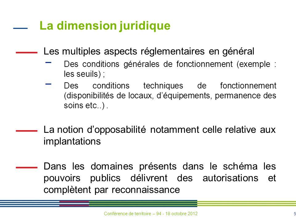 5 La dimension juridique Les multiples aspects réglementaires en général Des conditions générales de fonctionnement (exemple : les seuils) ; Des conditions techniques de fonctionnement (disponibilités de locaux, déquipements, permanence des soins etc..).