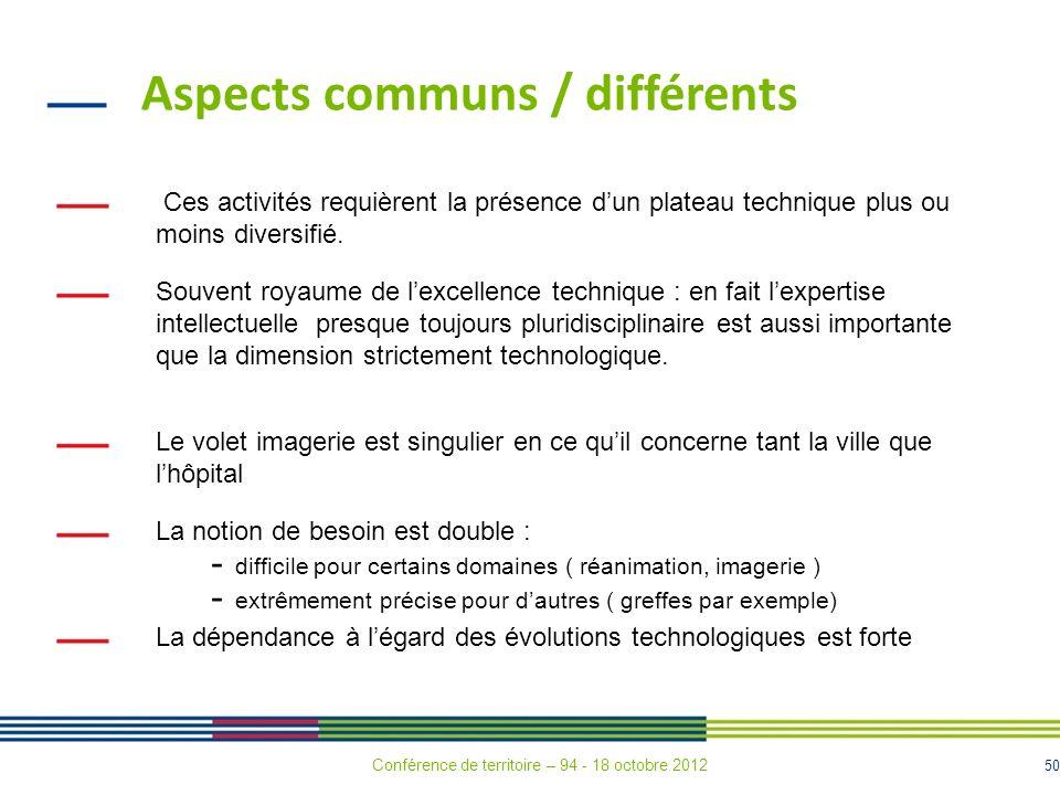 50 Aspects communs / différents Ces activités requièrent la présence dun plateau technique plus ou moins diversifié.