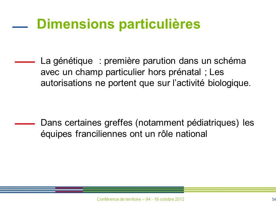 54 Dimensions particulières La génétique : première parution dans un schéma avec un champ particulier hors prénatal ; Les autorisations ne portent que sur lactivité biologique.