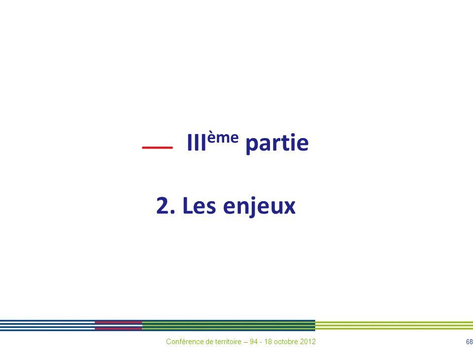 68 III ème partie 2. Les enjeux Conférence de territoire – 94 - 18 octobre 2012