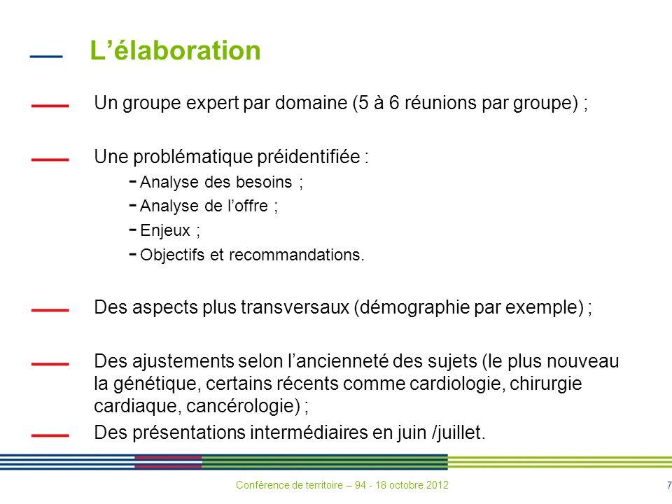 7 Lélaboration Un groupe expert par domaine (5 à 6 réunions par groupe) ; Une problématique préidentifiée : - Analyse des besoins ; - Analyse de loffre ; - Enjeux ; - Objectifs et recommandations.