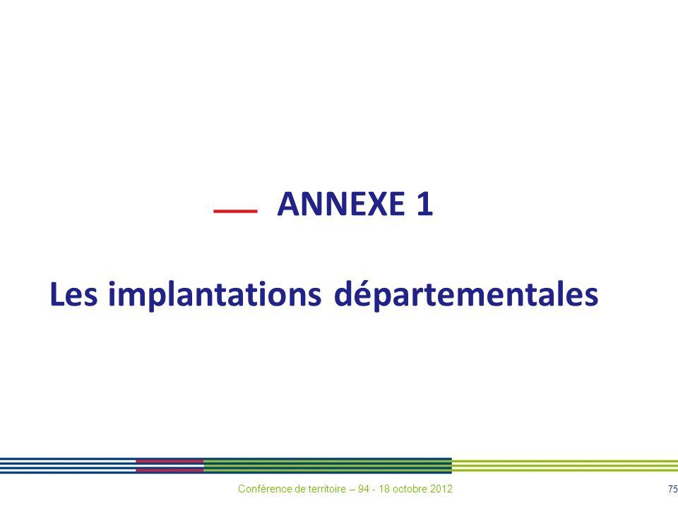 75 ANNEXE 1 Les implantations départementales Conférence de territoire – 94 - 18 octobre 2012