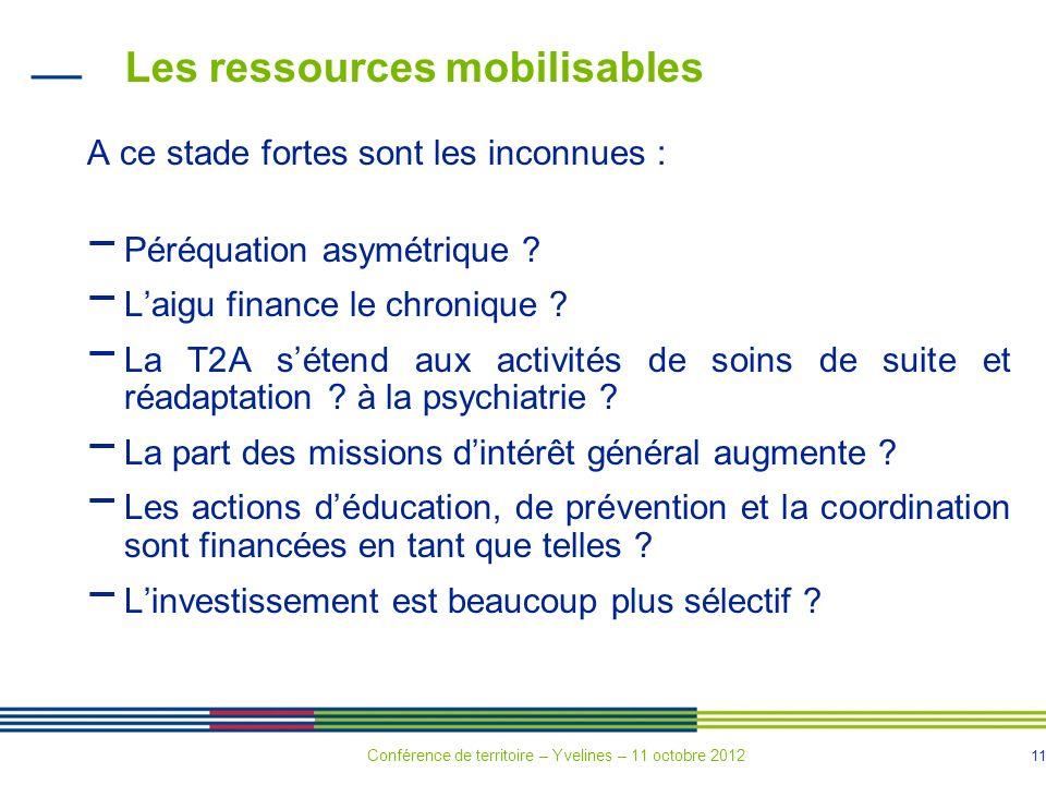 11 Les ressources mobilisables A ce stade fortes sont les inconnues : Péréquation asymétrique ? Laigu finance le chronique ? La T2A sétend aux activit