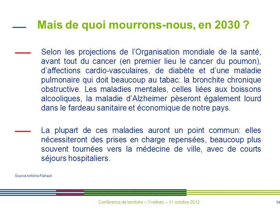 14 Mais de quoi mourrons-nous, en 2030 ? Selon les projections de lOrganisation mondiale de la santé, avant tout du cancer (en premier lieu le cancer