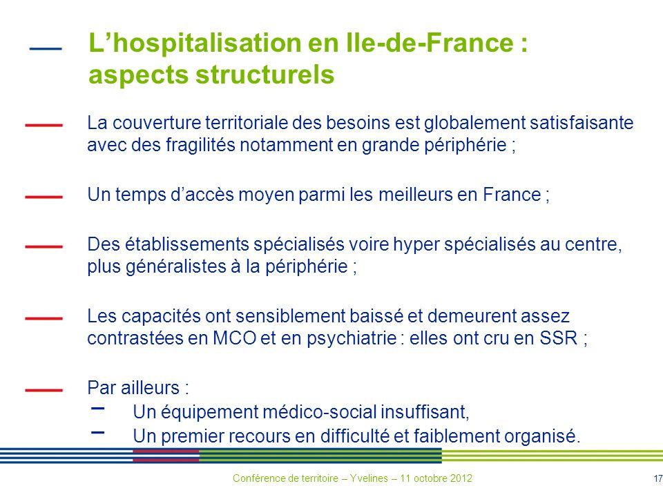 17 Lhospitalisation en Ile-de-France : aspects structurels La couverture territoriale des besoins est globalement satisfaisante avec des fragilités no