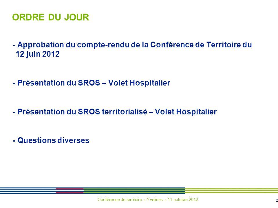 83 Les volets intermédiaires Les urgences La médecine (adulte et pédiatrie) Chirurgie HAD SSR Soins palliatifs Conférence de territoire – Yvelines – 11 octobre 2012