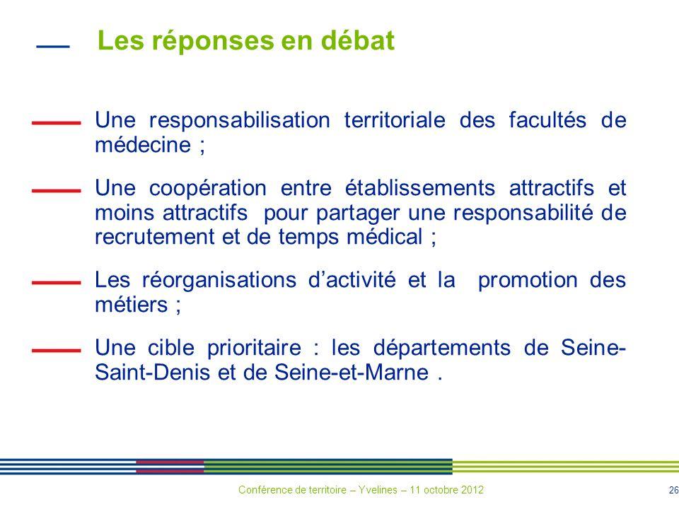 26 Les réponses en débat Une responsabilisation territoriale des facultés de médecine ; Une coopération entre établissements attractifs et moins attra
