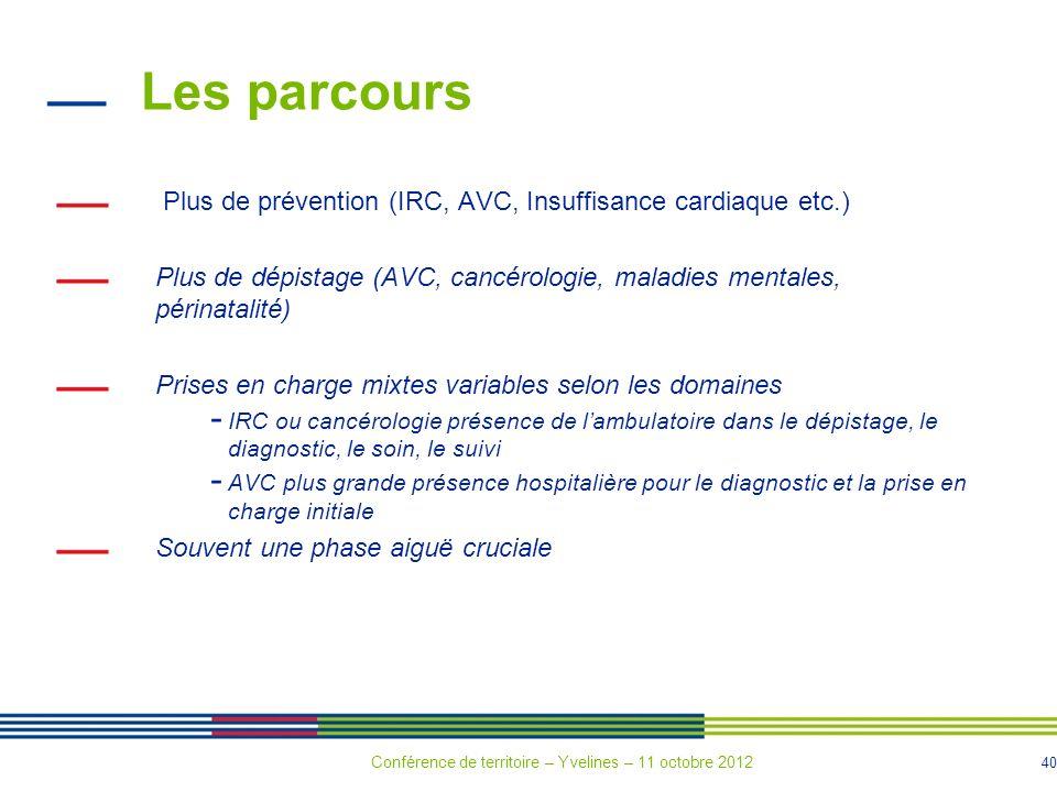 40 Les parcours Plus de prévention (IRC, AVC, Insuffisance cardiaque etc.) Plus de dépistage (AVC, cancérologie, maladies mentales, périnatalité) Pris