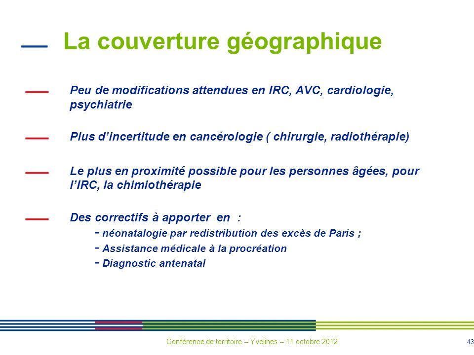 43 La couverture géographique Peu de modifications attendues en IRC, AVC, cardiologie, psychiatrie Plus dincertitude en cancérologie ( chirurgie, radi