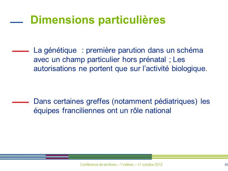 56 Dimensions particulières La génétique : première parution dans un schéma avec un champ particulier hors prénatal ; Les autorisations ne portent que
