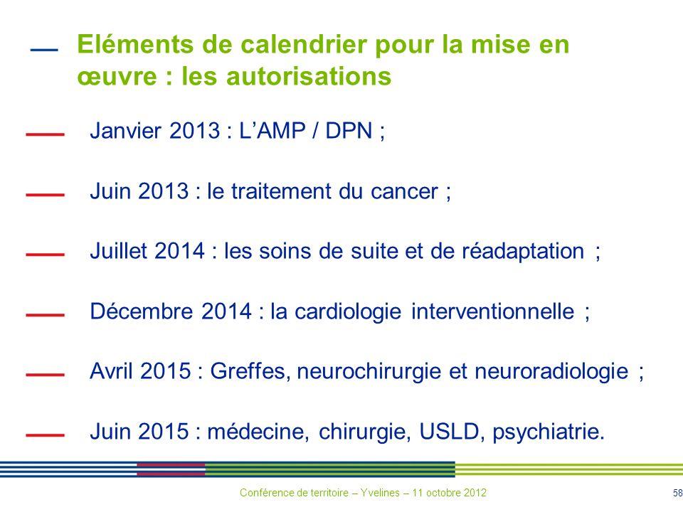 58 Eléments de calendrier pour la mise en œuvre : les autorisations Janvier 2013 : LAMP / DPN ; Juin 2013 : le traitement du cancer ; Juillet 2014 : l