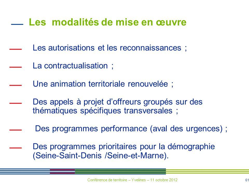61 Les modalités de mise en œuvre Les autorisations et les reconnaissances ; La contractualisation ; Une animation territoriale renouvelée ; Des appel