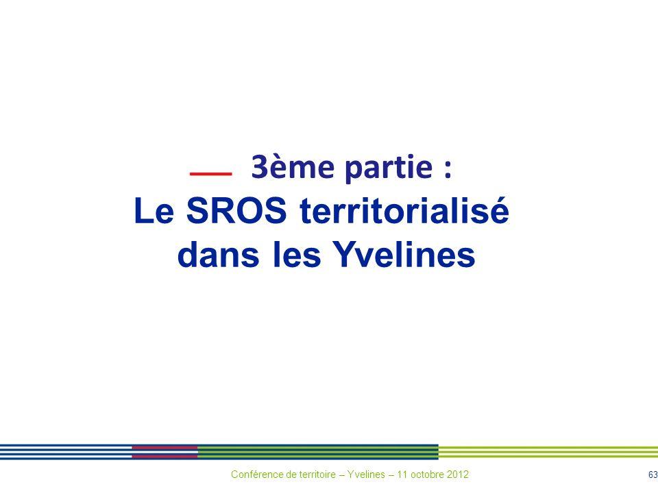 63 3ème partie : Le SROS territorialisé dans les Yvelines Conférence de territoire – Yvelines – 11 octobre 2012