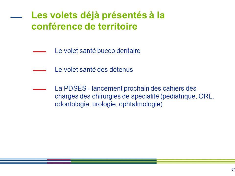 67 Les volets déjà présentés à la conférence de territoire Le volet santé bucco dentaire Le volet santé des détenus La PDSES - lancement prochain des