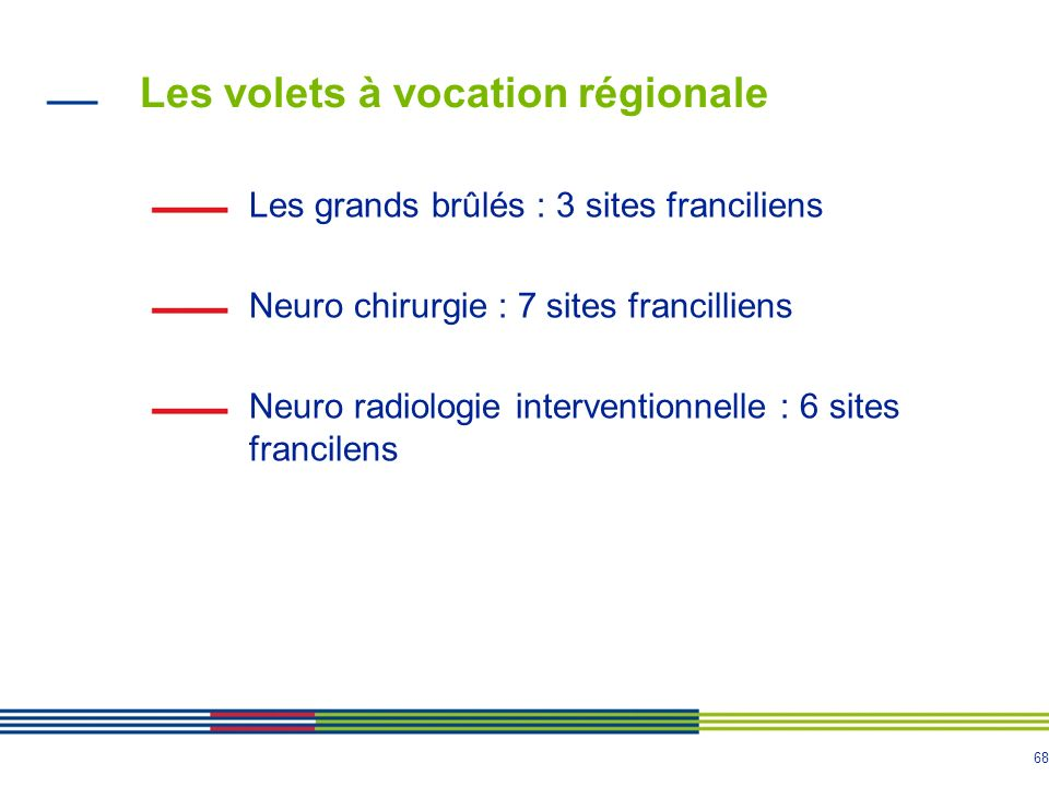68 Les volets à vocation régionale Les grands brûlés : 3 sites franciliens Neuro chirurgie : 7 sites francilliens Neuro radiologie interventionnelle : 6 sites francilens