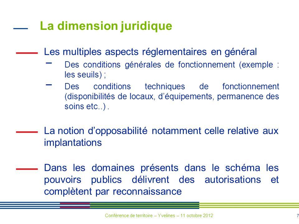 7 La dimension juridique Les multiples aspects réglementaires en général Des conditions générales de fonctionnement (exemple : les seuils) ; Des condi