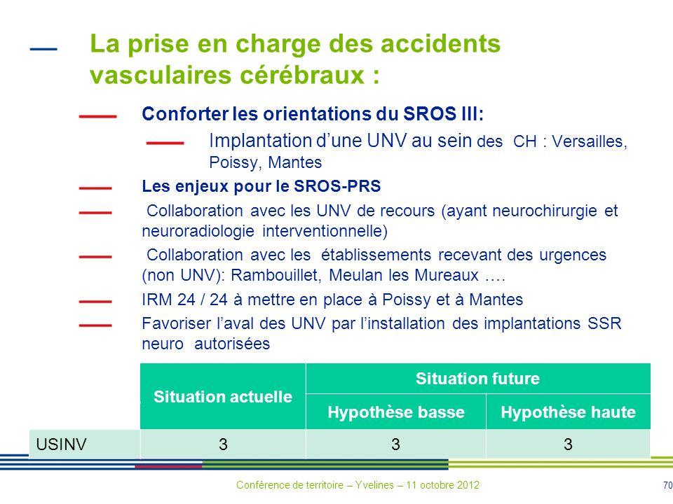 70 La prise en charge des accidents vasculaires cérébraux : Conforter les orientations du SROS III: Implantation dune UNV au sein des CH : Versailles,