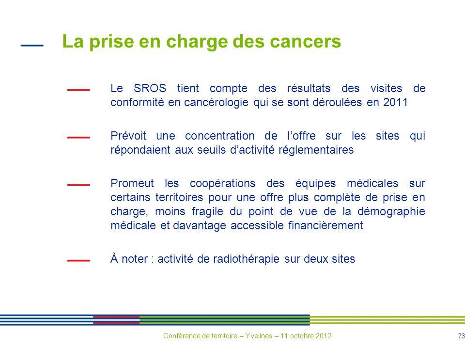 73 La prise en charge des cancers Le SROS tient compte des résultats des visites de conformité en cancérologie qui se sont déroulées en 2011 Prévoit u