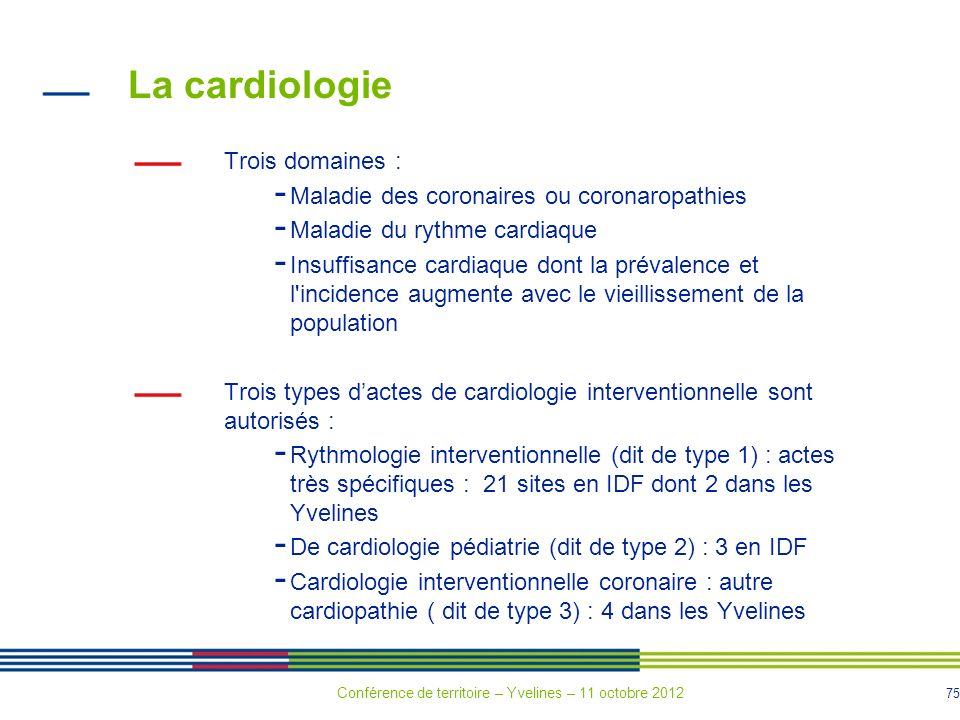 75 La cardiologie Trois domaines : - Maladie des coronaires ou coronaropathies - Maladie du rythme cardiaque - Insuffisance cardiaque dont la prévalen
