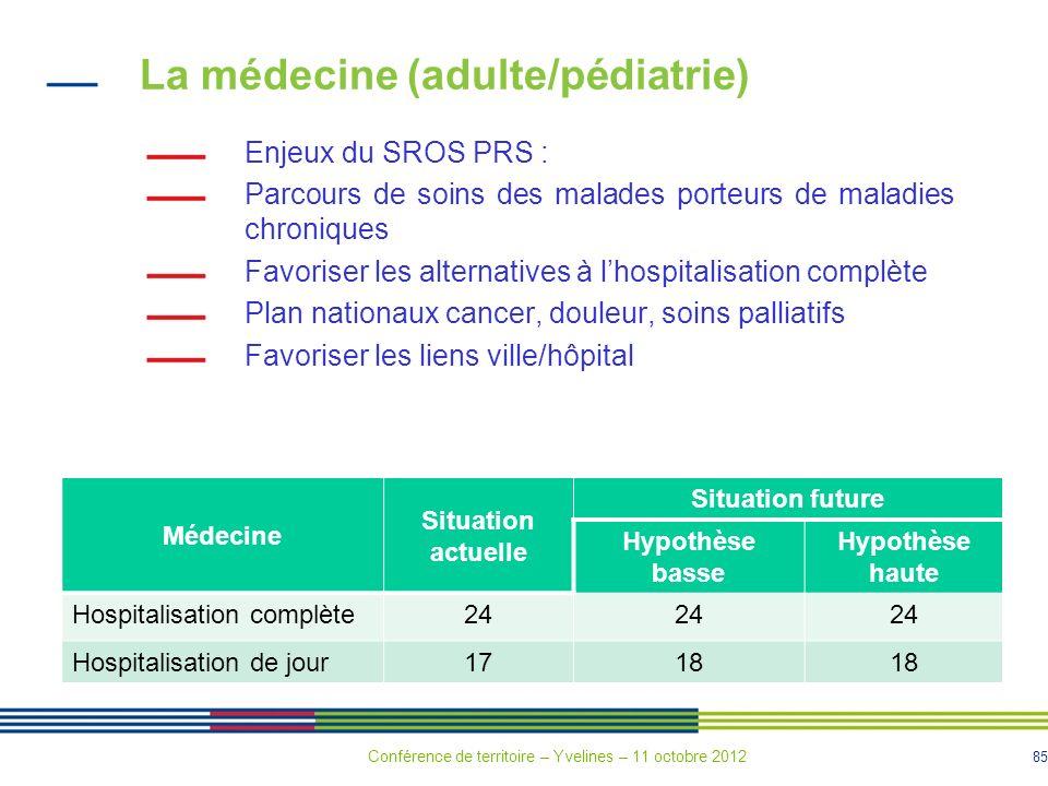 85 La médecine (adulte/pédiatrie) Enjeux du SROS PRS : Parcours de soins des malades porteurs de maladies chroniques Favoriser les alternatives à lhos