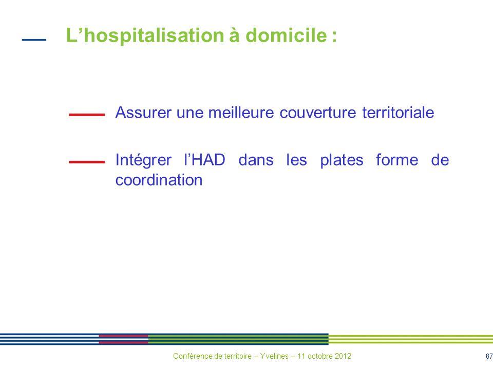 87 Lhospitalisation à domicile : Assurer une meilleure couverture territoriale Intégrer lHAD dans les plates forme de coordination Conférence de terri