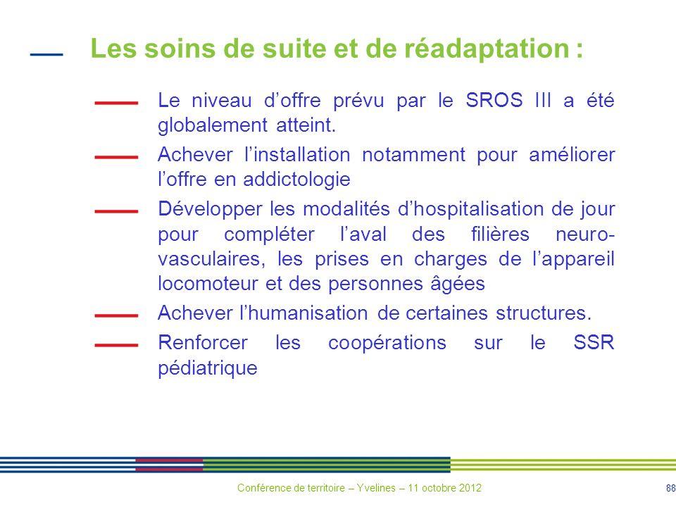 88 Les soins de suite et de réadaptation : Le niveau doffre prévu par le SROS III a été globalement atteint. Achever linstallation notamment pour amél