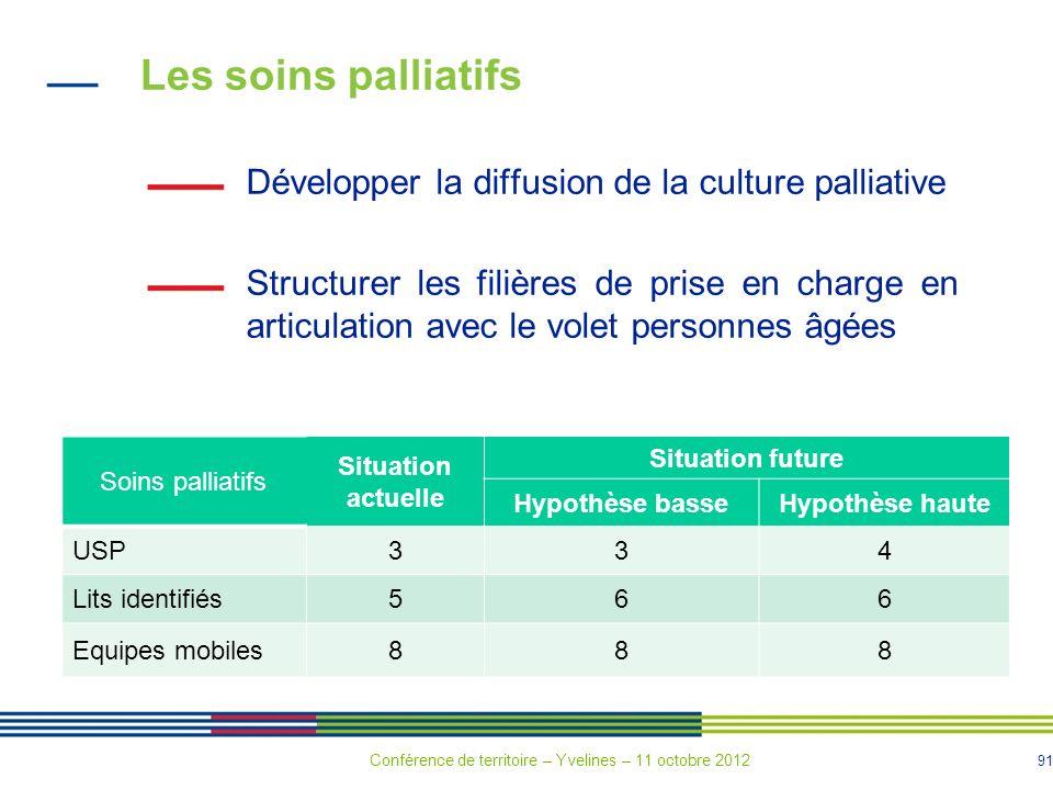 91 Les soins palliatifs Développer la diffusion de la culture palliative Structurer les filières de prise en charge en articulation avec le volet pers