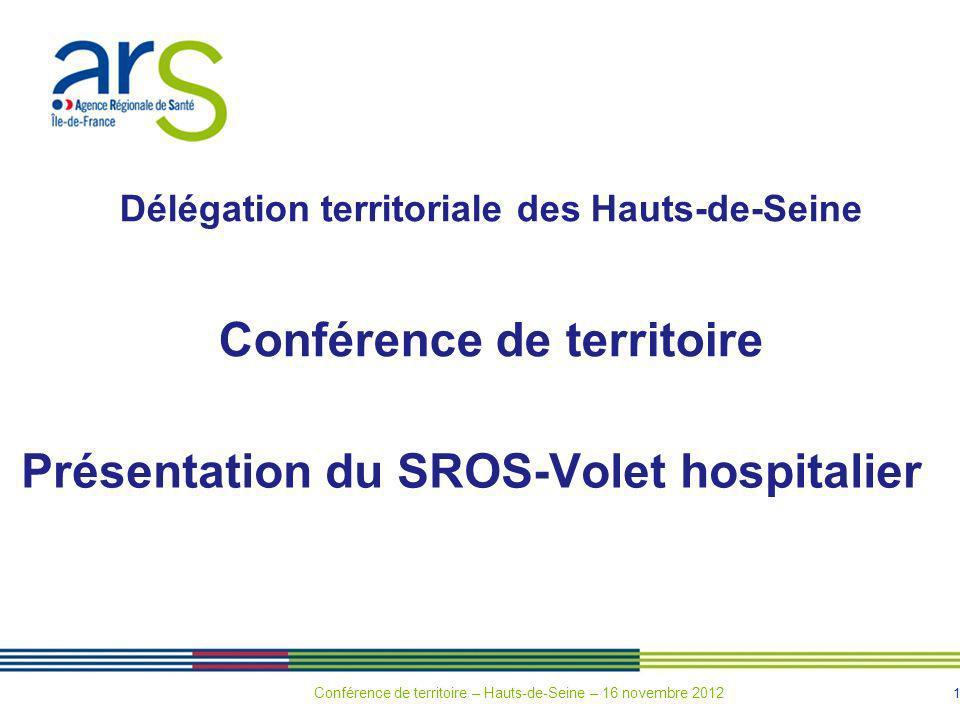 92 Cancérologie (2) Points faibles : La cohérence des parcours de soins doit être optimisée Le dépistage en cancérologie doit être développé Absence de réseau centre Hauts-de-Seine Conférence de territoire – Hauts-de-Seine – 16 novembre 2012