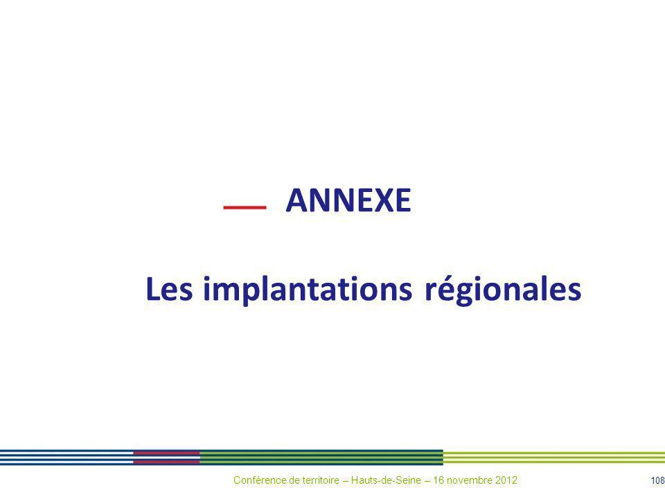 108 ANNEXE Les implantations régionales Conférence de territoire – Hauts-de-Seine – 16 novembre 2012