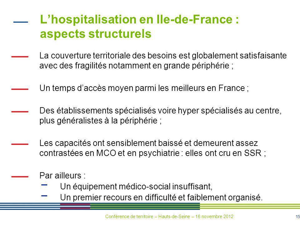 15 Lhospitalisation en Ile-de-France : aspects structurels La couverture territoriale des besoins est globalement satisfaisante avec des fragilités no