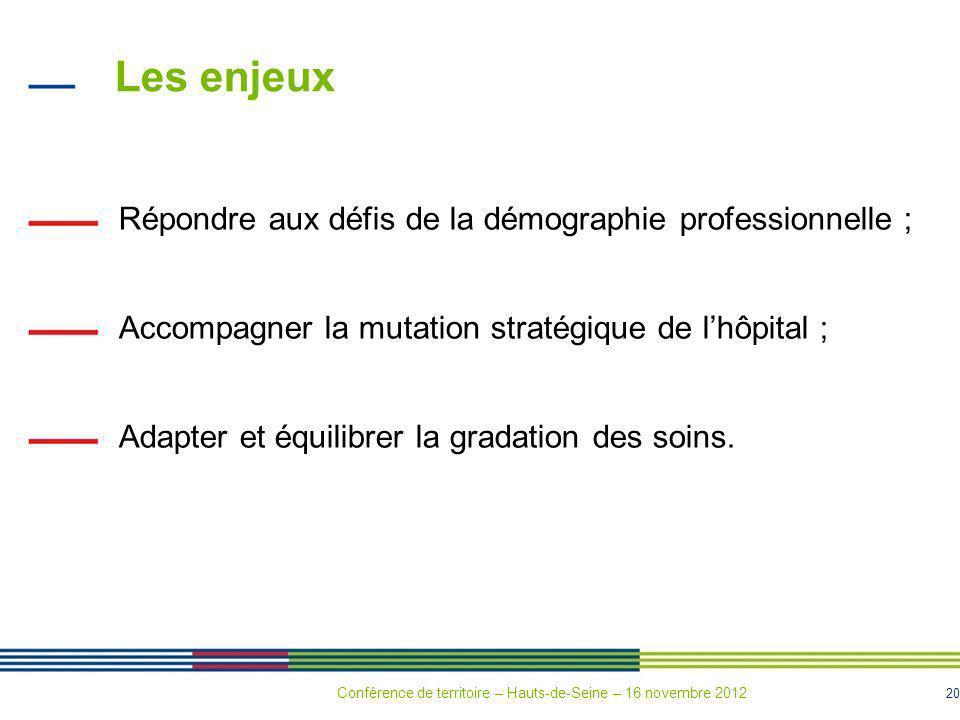 20 Les enjeux Répondre aux défis de la démographie professionnelle ; Accompagner la mutation stratégique de lhôpital ; Adapter et équilibrer la gradat