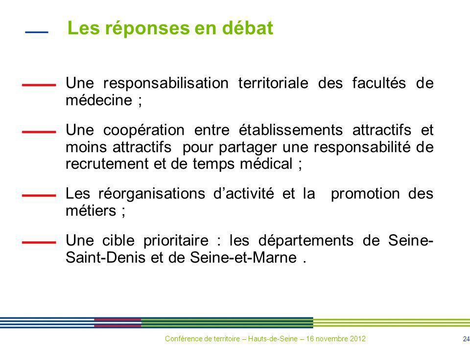 24 Les réponses en débat Une responsabilisation territoriale des facultés de médecine ; Une coopération entre établissements attractifs et moins attra