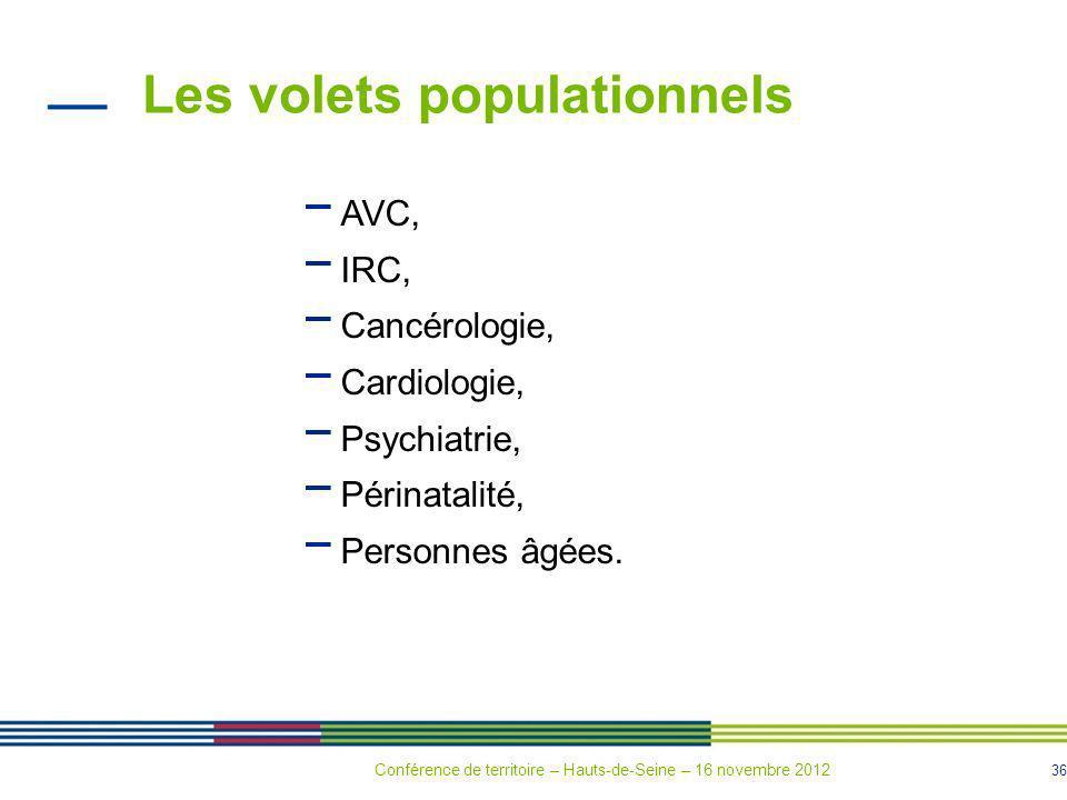 36 Les volets populationnels AVC, IRC, Cancérologie, Cardiologie, Psychiatrie, Périnatalité, Personnes âgées. Conférence de territoire – Hauts-de-Sein