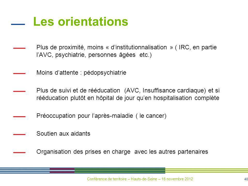 40 Les orientations Plus de proximité, moins « dinstitutionnalisation » ( IRC, en partie lAVC, psychiatrie, personnes âgées etc.) Moins dattente : péd