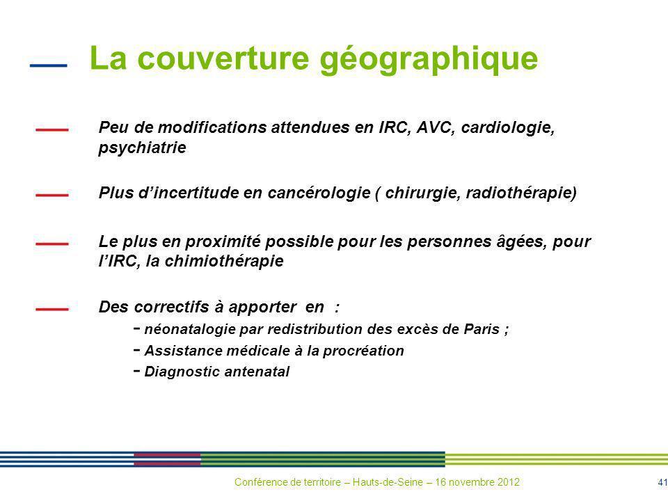 41 La couverture géographique Peu de modifications attendues en IRC, AVC, cardiologie, psychiatrie Plus dincertitude en cancérologie ( chirurgie, radi
