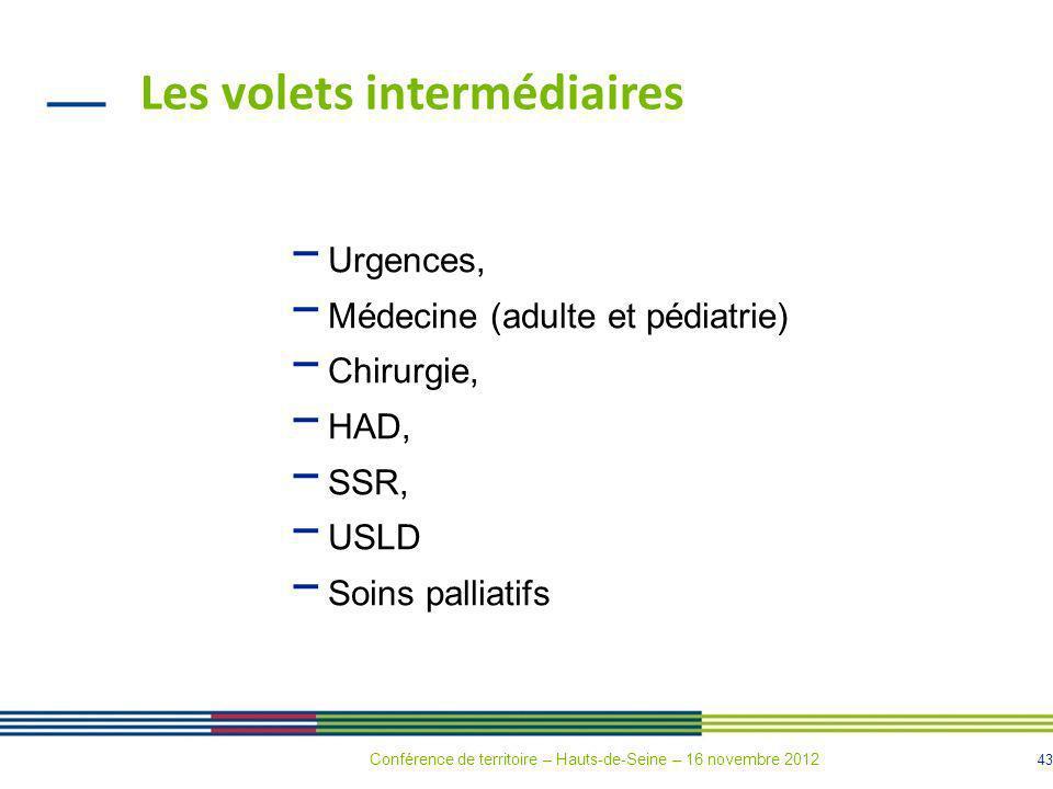 43 Les volets intermédiaires Urgences, Médecine (adulte et pédiatrie) Chirurgie, HAD, SSR, USLD Soins palliatifs Conférence de territoire – Hauts-de-S