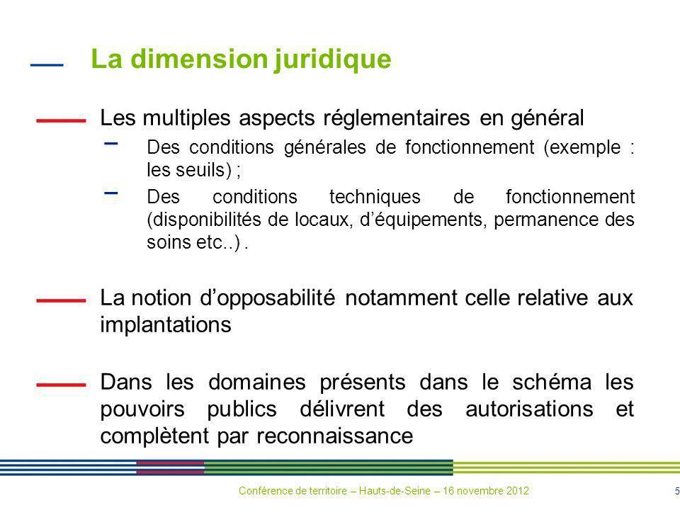 5 La dimension juridique Les multiples aspects réglementaires en général Des conditions générales de fonctionnement (exemple : les seuils) ; Des condi